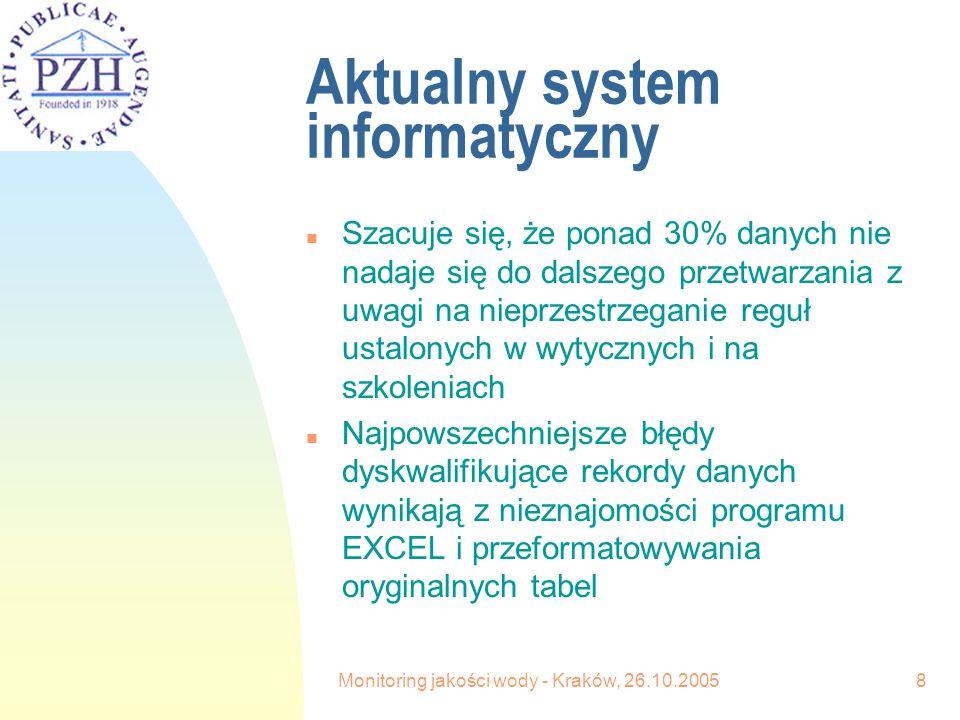 Monitoring jakości wody - Kraków, 26.10.20058 Aktualny system informatyczny n Szacuje się, że ponad 30% danych nie nadaje się do dalszego przetwarzania z uwagi na nieprzestrzeganie reguł ustalonych w wytycznych i na szkoleniach n Najpowszechniejsze błędy dyskwalifikujące rekordy danych wynikają z nieznajomości programu EXCEL i przeformatowywania oryginalnych tabel