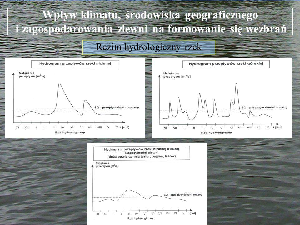 Wpływ klimatu, środowiska geograficznego i zagospodarowania zlewni na formowanie się wezbrań Reżim hydrologiczny rzek