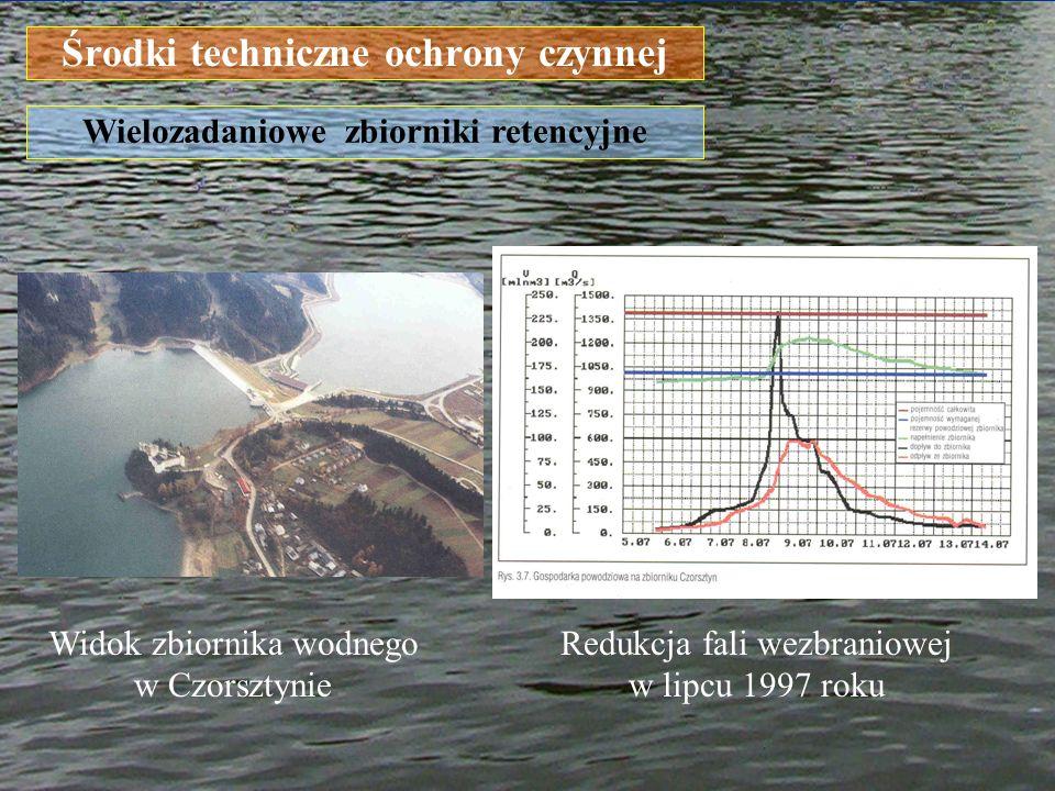 Środki techniczne ochrony czynnej Wielozadaniowe zbiorniki retencyjne Widok zbiornika wodnego w Czorsztynie Redukcja fali wezbraniowej w lipcu 1997 ro