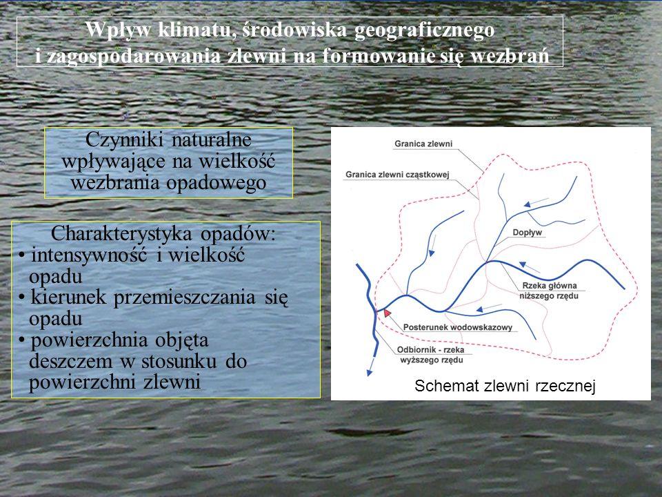 Wpływ klimatu, środowiska geograficznego i zagospodarowania zlewni na formowanie się wezbrań Schemat zlewni rzecznej Charakterystyka opadów: intensywn