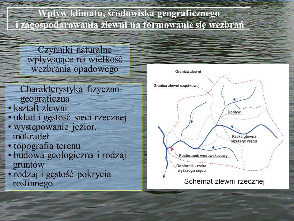 Wpływ klimatu, środowiska geograficznego i zagospodarowania zlewni na formowanie się wezbrań Schemat zlewni rzecznej Czynniki naturalne wpływające na