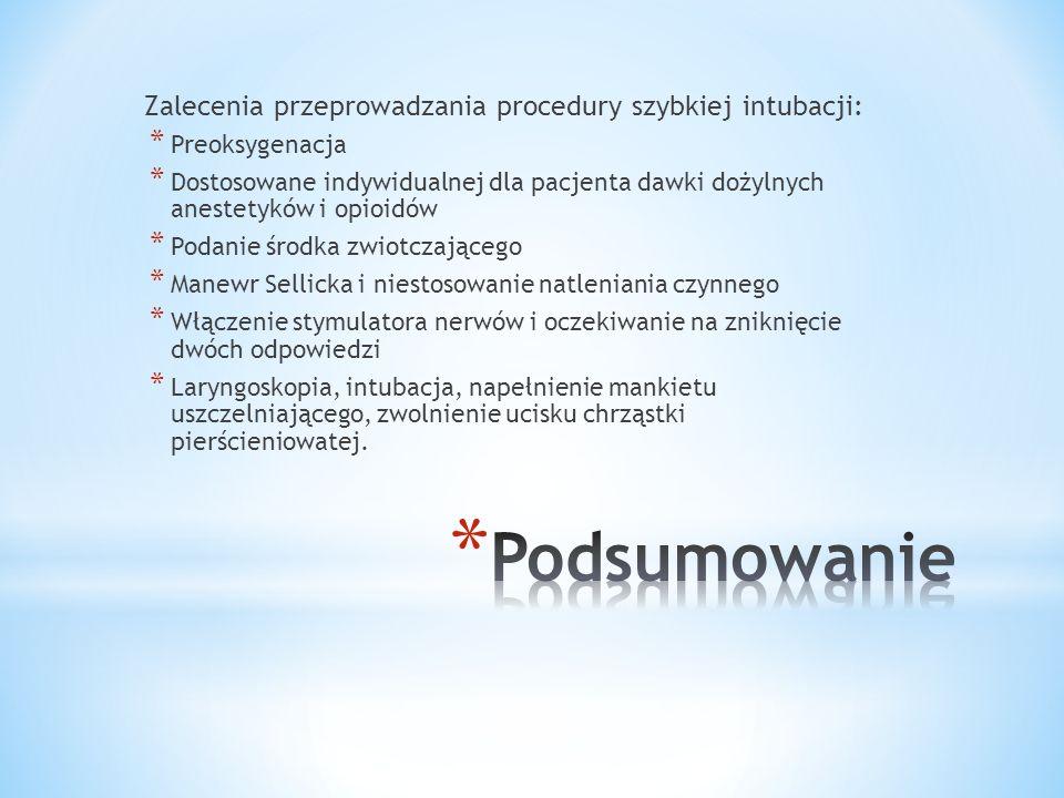 Zalecenia przeprowadzania procedury szybkiej intubacji: * Preoksygenacja * Dostosowane indywidualnej dla pacjenta dawki dożylnych anestetyków i opioid