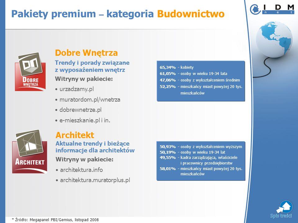 Dobre Wnętrza Trendy i porady związane z wyposażeniem wnętrz Witryny w pakiecie: urzadzamy.pl muratordom.pl/wnetrza dobrewnetrze.pl e-mieszkanie.pl i in.
