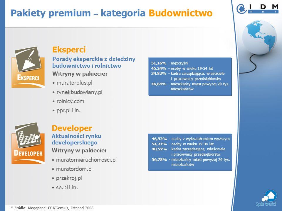 Eksperci Porady eksperckie z dziedziny budownictwo i rolnictwo Witryny w pakiecie: muratorplus.pl rynekbudowlany.pl rolnicy.com ppr.pl i in.
