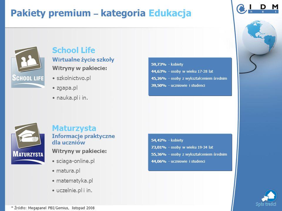 School Life Wirtualne życie szkoły Witryny w pakiecie: szkolnictwo.pl zgapa.pl nauka.pl i in.