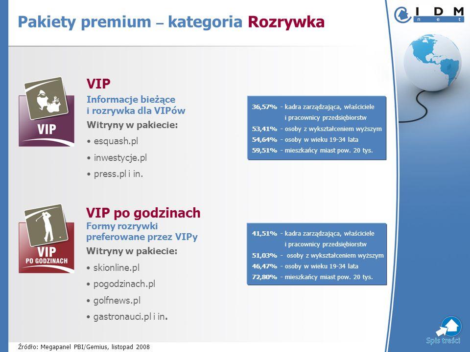 VIP Informacje bieżące i rozrywka dla VIPów Witryny w pakiecie: esquash.pl inwestycje.pl press.pl i in.