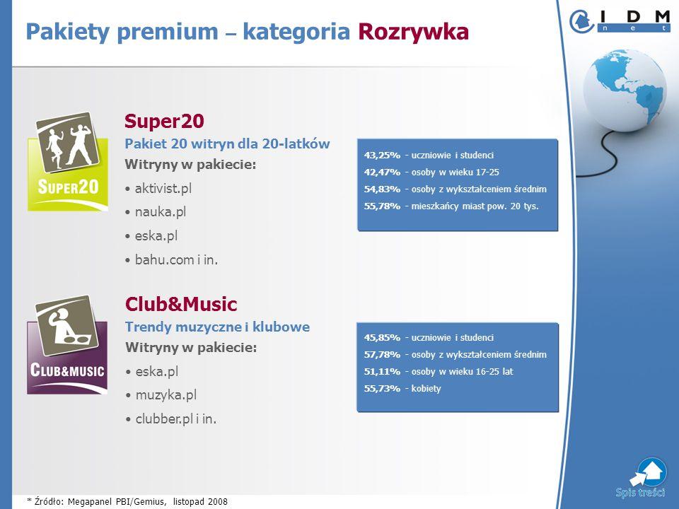 Super20 Pakiet 20 witryn dla 20-latków Witryny w pakiecie: aktivist.pl nauka.pl eska.pl bahu.com i in.