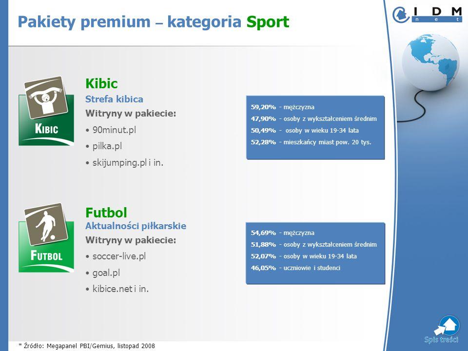 Kibic Strefa kibica Witryny w pakiecie: 90minut.pl pilka.pl skijumping.pl i in.