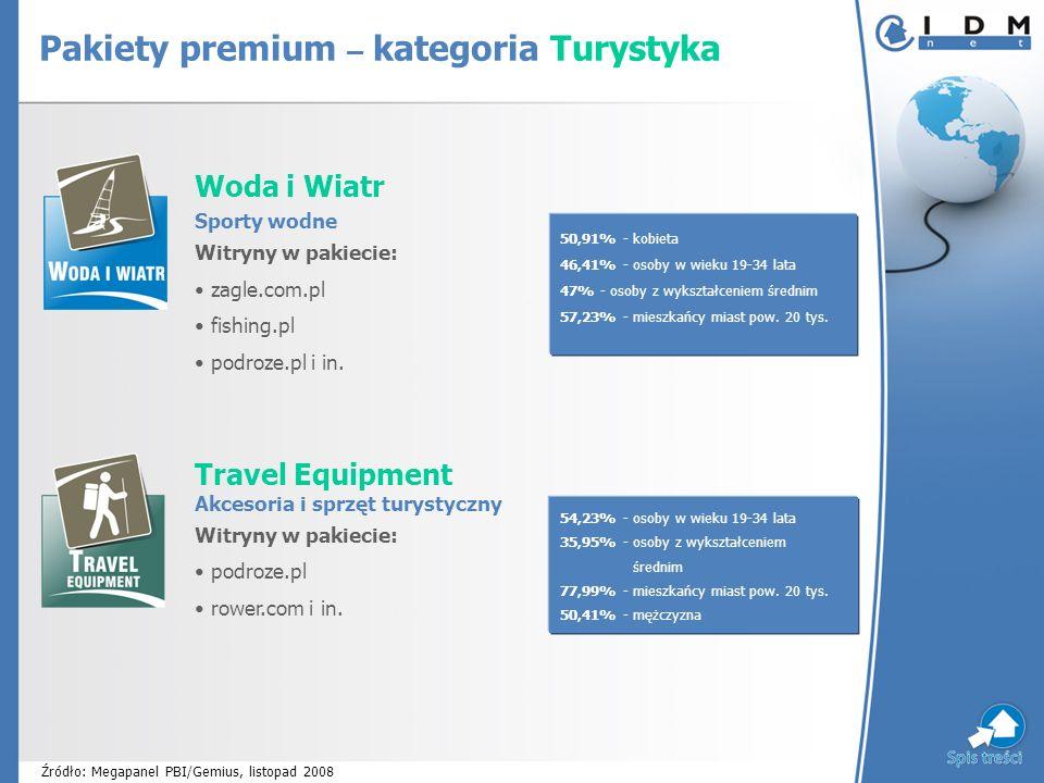Woda i Wiatr Sporty wodne Witryny w pakiecie: zagle.com.pl fishing.pl podroze.pl i in.