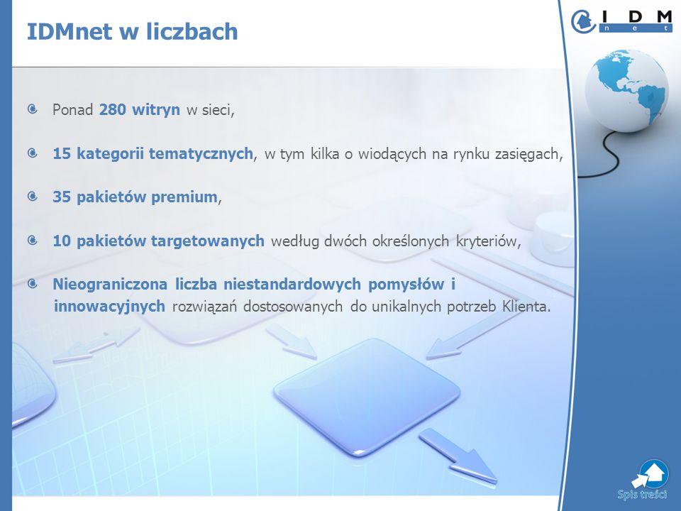 IDMnet w liczbach Ponad 280 witryn w sieci, 15 kategorii tematycznych, w tym kilka o wiodących na rynku zasięgach, 35 pakietów premium, 10 pakietów targetowanych według dwóch określonych kryteriów, Nieograniczona liczba niestandardowych pomysłów i innowacyjnych rozwiązań dostosowanych do unikalnych potrzeb Klienta.