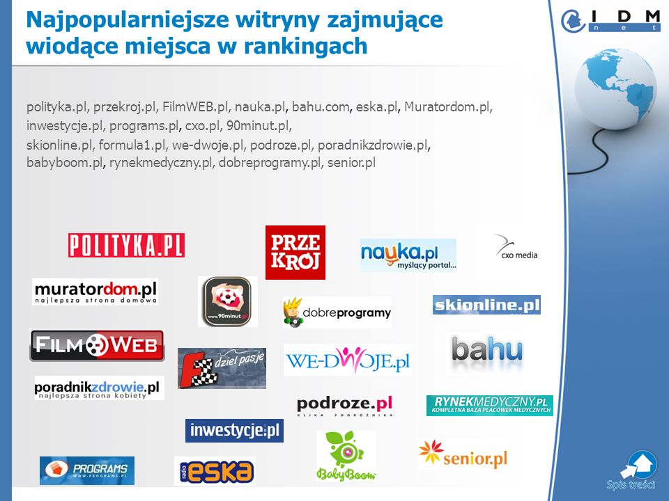 Najpopularniejsze witryny zajmujące wiodące miejsca w rankingach polityka.pl, przekroj.pl, FilmWEB.pl, nauka.pl, bahu.com, eska.pl, Muratordom.pl, inwestycje.pl, programs.pl, cxo.pl, 90minut.pl, skionline.pl, formula1.pl, we-dwoje.pl, podroze.pl, poradnikzdrowie.pl, babyboom.pl, rynekmedyczny.pl, dobreprogramy.pl, senior.pl