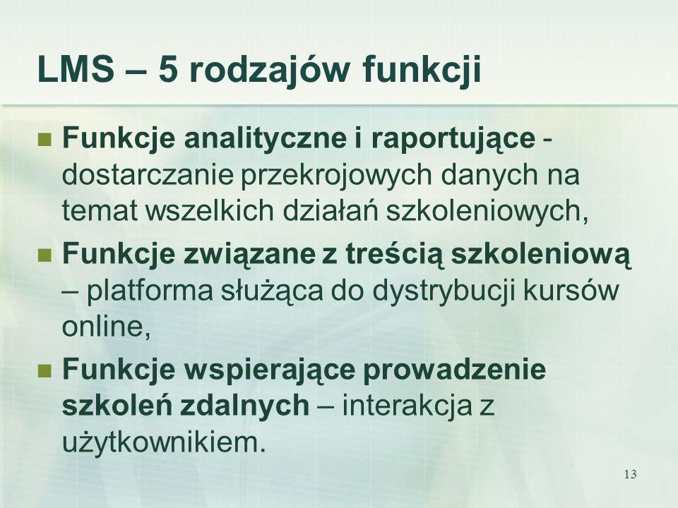 13 LMS – 5 rodzajów funkcji Funkcje analityczne i raportujące - dostarczanie przekrojowych danych na temat wszelkich działań szkoleniowych, Funkcje zw