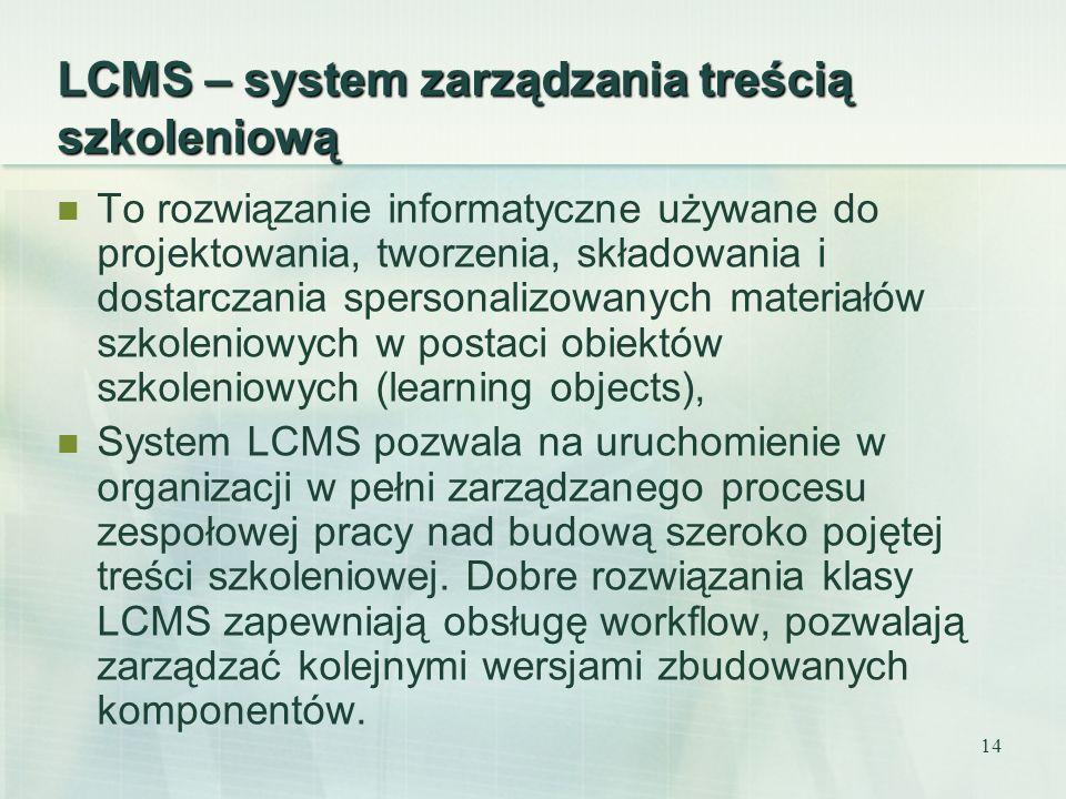 14 LCMS – system zarządzania treścią szkoleniową To rozwiązanie informatyczne używane do projektowania, tworzenia, składowania i dostarczania spersona