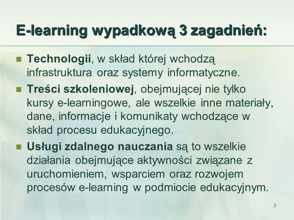 3 E-learning wypadkową 3 zagadnień: Technologii, w skład której wchodzą infrastruktura oraz systemy informatyczne. Treści szkoleniowej, obejmującej ni