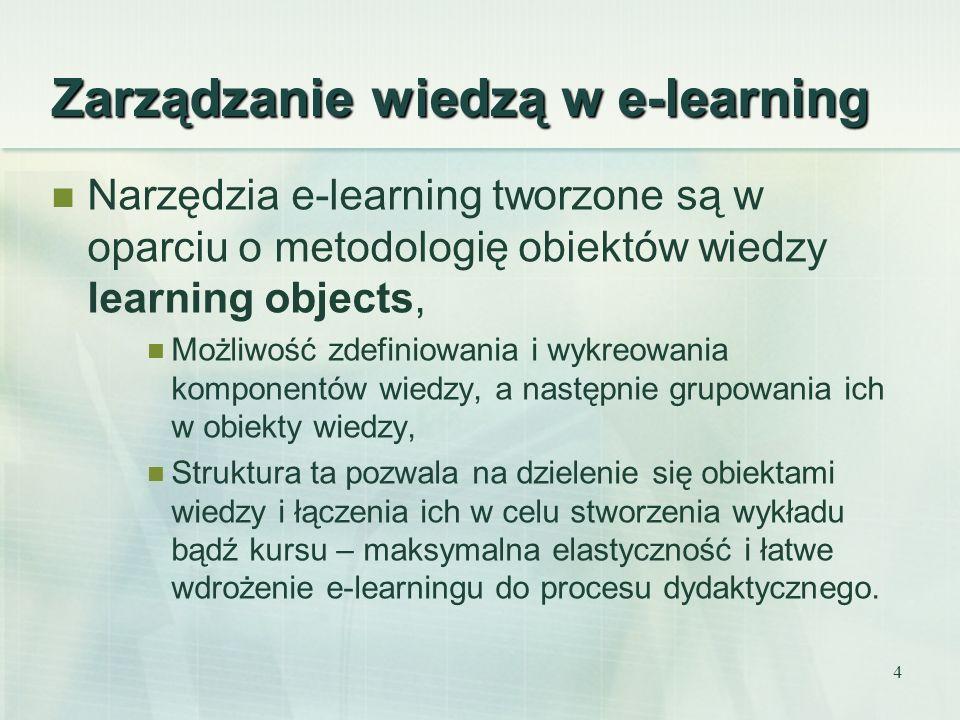 4 Zarządzanie wiedzą w e-learning Narzędzia e-learning tworzone są w oparciu o metodologię obiektów wiedzy learning objects, Możliwość zdefiniowania i