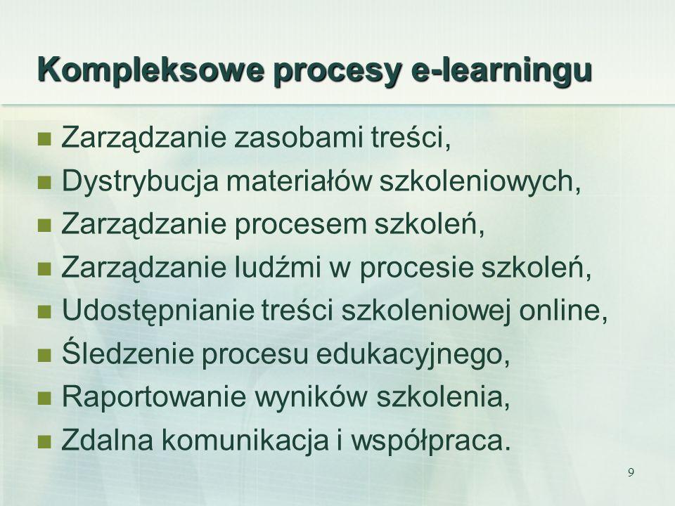 9 Kompleksowe procesy e-learningu Zarządzanie zasobami treści, Dystrybucja materiałów szkoleniowych, Zarządzanie procesem szkoleń, Zarządzanie ludźmi