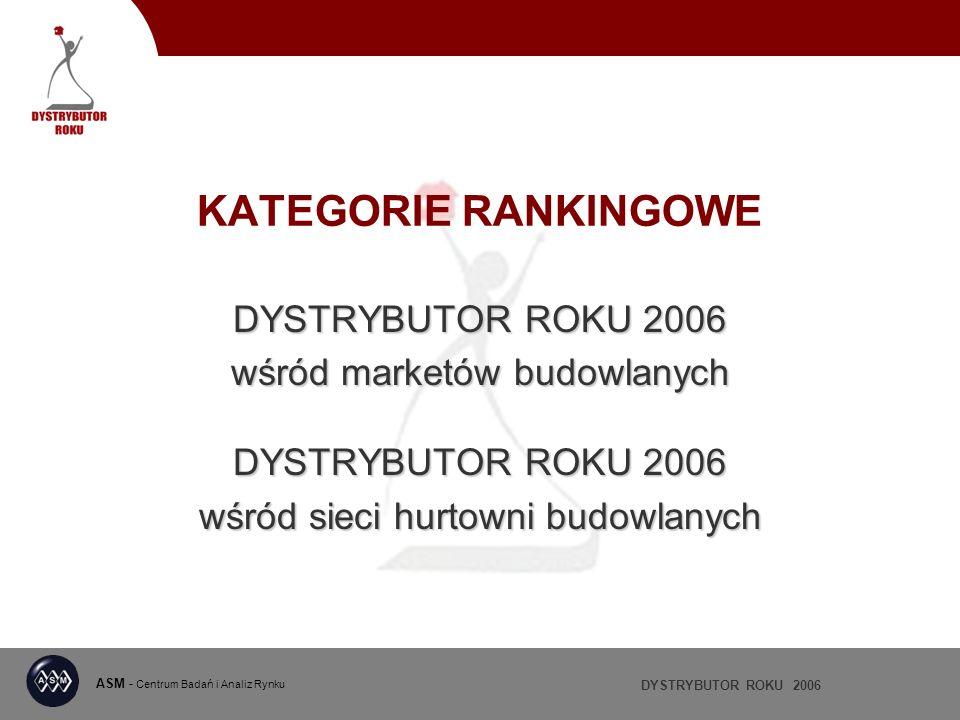 DYSTRYBUTOR ROKU 2006 ASM - Centrum Badań i Analiz Rynku KATEGORIE RANKINGOWE DYSTRYBUTOR ROKU 2006 wśród marketów budowlanych DYSTRYBUTOR ROKU 2006 w