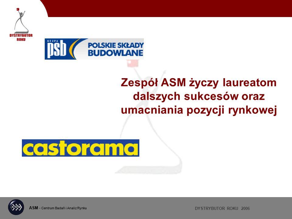 DYSTRYBUTOR ROKU 2006 ASM - Centrum Badań i Analiz Rynku Zespół ASM życzy laureatom dalszych sukcesów oraz umacniania pozycji rynkowej