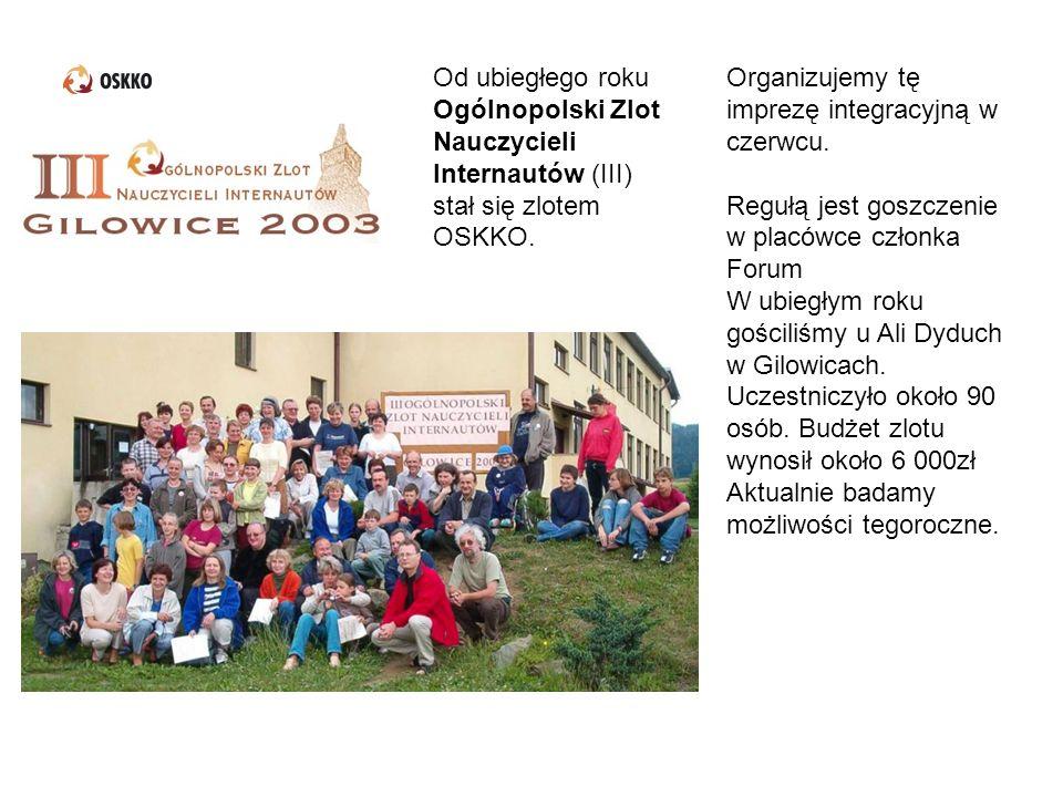 Organizujemy tę imprezę integracyjną w czerwcu. Regułą jest goszczenie w placówce członka Forum W ubiegłym roku gościliśmy u Ali Dyduch w Gilowicach.