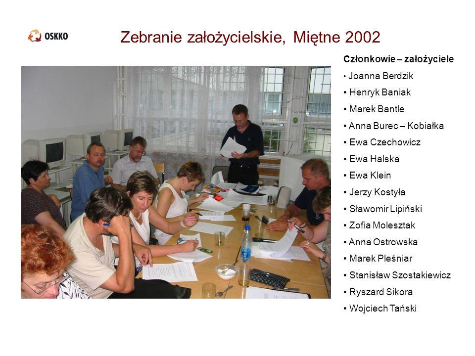 Zebranie założycielskie, Miętne 2002 Członkowie – założyciele Joanna Berdzik Henryk Baniak Marek Bantle Anna Burec – Kobiałka Ewa Czechowicz Ewa Halsk