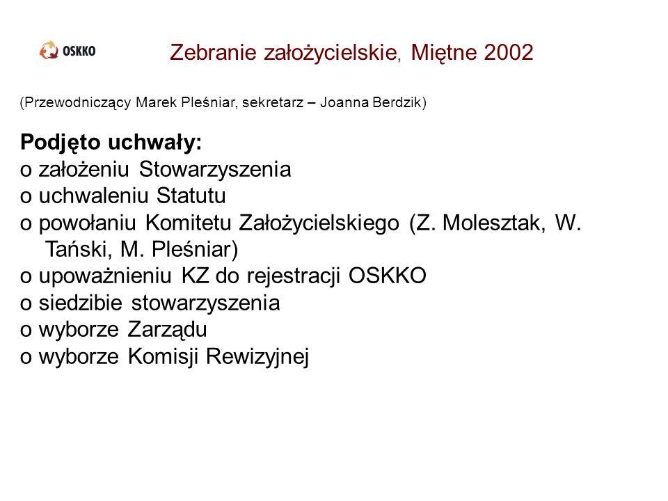 Zebranie założycielskie, Miętne 2002 (Przewodniczący Marek Pleśniar, sekretarz – Joanna Berdzik) Podjęto uchwały: o założeniu Stowarzyszenia o uchwale