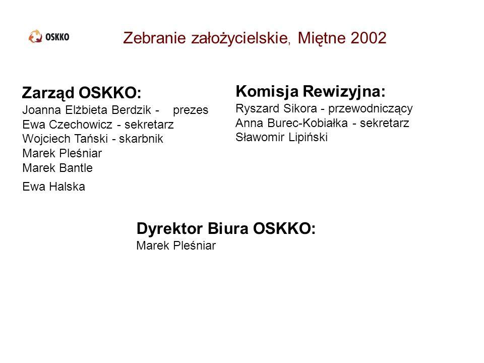 Zebranie założycielskie, Miętne 2002 Zarząd OSKKO: Joanna Elżbieta Berdzik - prezes Ewa Czechowicz - sekretarz Wojciech Tański - skarbnik Marek Pleśni