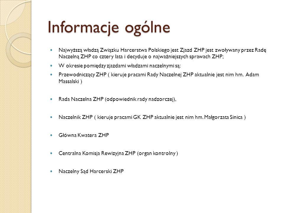 Informacje ogólne Najwyższą władzą Związku Harcerstwa Polskiego jest Zjazd ZHP jest zwoływany przez Radę Naczelną ZHP co cztery lata i decyduje o najw