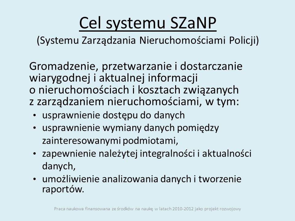 Cel systemu SZaNP (Systemu Zarządzania Nieruchomościami Policji) Gromadzenie, przetwarzanie i dostarczanie wiarygodnej i aktualnej informacji o nieruc