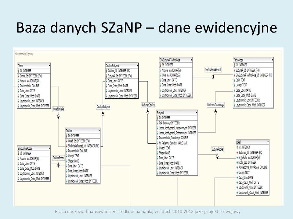 Baza danych SZaNP – dane ewidencyjne Praca naukowa finansowana ze środków na naukę w latach 2010-2012 jako projekt rozwojowy