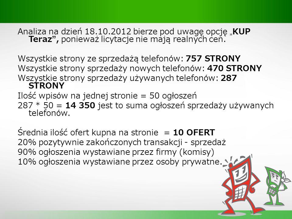 Analiza na dzień 18.10.2012 bierze pod uwagę opcję KUP Teraz, ponieważ licytacje nie mają realnych cen.