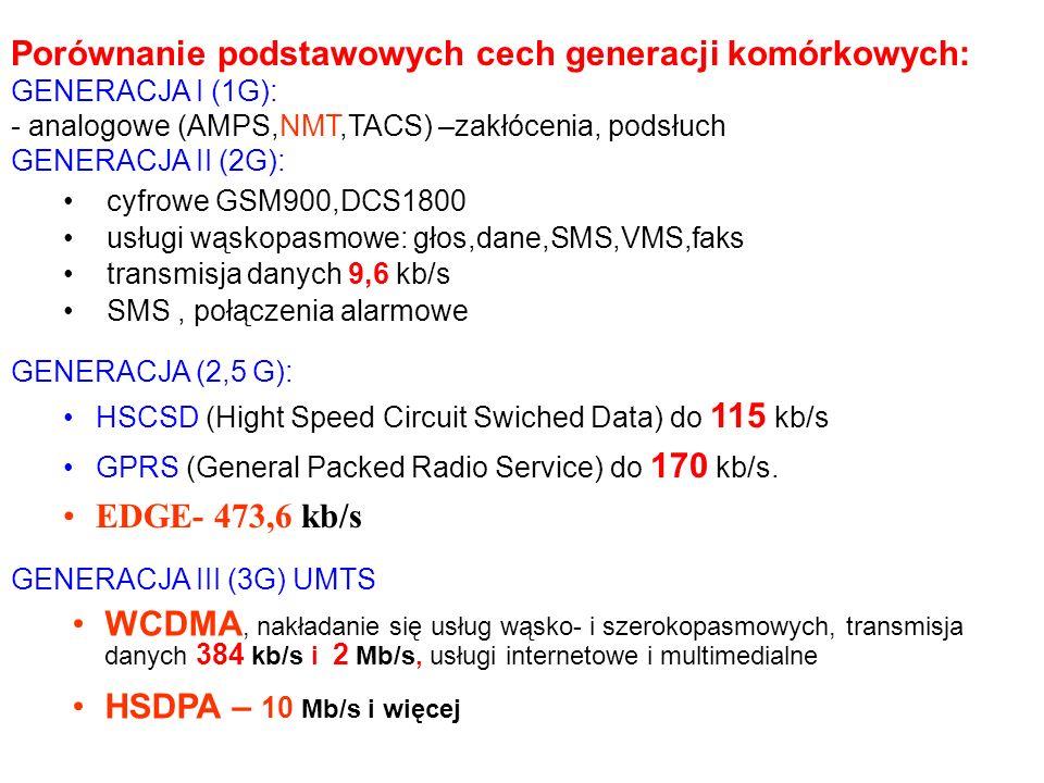 Porównanie podstawowych cech generacji komórkowych: GENERACJA I (1G): - analogowe (AMPS,NMT,TACS) –zakłócenia, podsłuch GENERACJA II (2G): cyfrowe GSM900,DCS1800 usługi wąskopasmowe: głos,dane,SMS,VMS,faks transmisja danych 9,6 kb/s SMS, połączenia alarmowe WCDMA, nakładanie się usług wąsko- i szerokopasmowych, transmisja danych 384 kb/s i 2 Mb/s, usługi internetowe i multimedialne HSDPA – 10 Mb/s i więcej GENERACJA (2,5 G): HSCSD (Hight Speed Circuit Swiched Data) do 115 kb/s GPRS (General Packed Radio Service) do 170 kb/s.