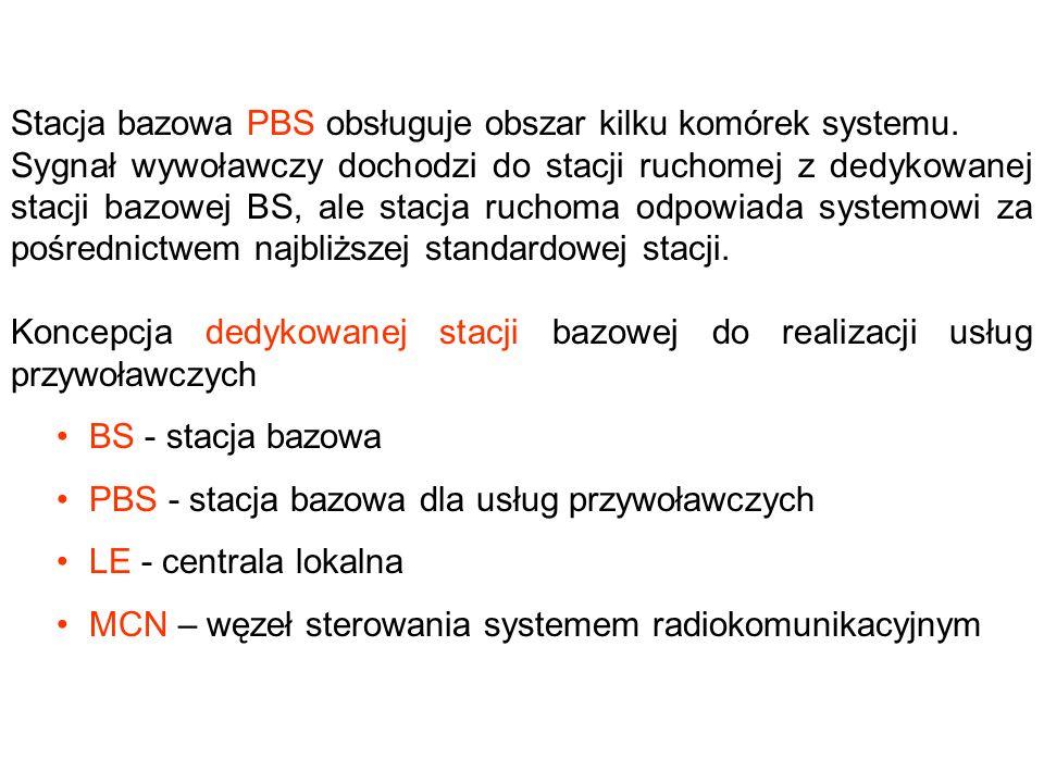 Stacja bazowa PBS obsługuje obszar kilku komórek systemu. Sygnał wywoławczy dochodzi do stacji ruchomej z dedykowanej stacji bazowej BS, ale stacja ru