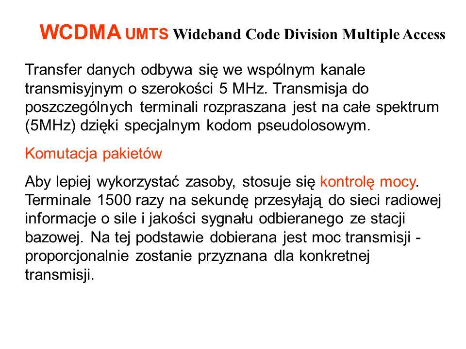 Transfer danych odbywa się we wspólnym kanale transmisyjnym o szerokości 5 MHz.