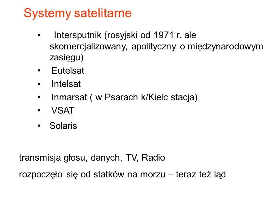 Intersputnik (rosyjski od 1971 r. ale skomercjalizowany, apolityczny o międzynarodowym zasięgu) Eutelsat Intelsat Inmarsat ( w Psarach k/Kielc stacja)