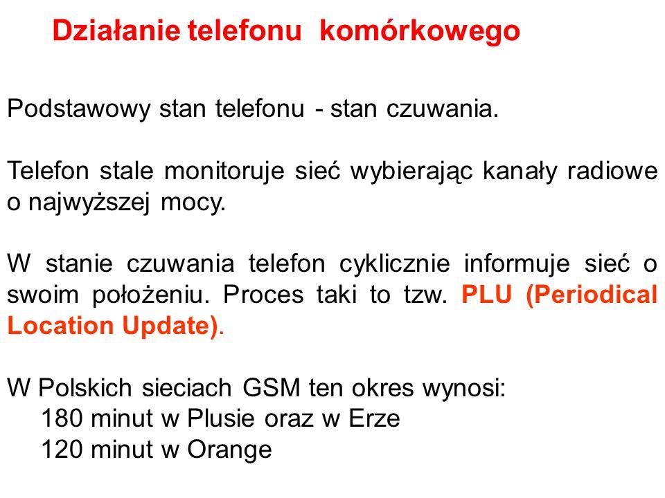 Podstawowy stan telefonu - stan czuwania.