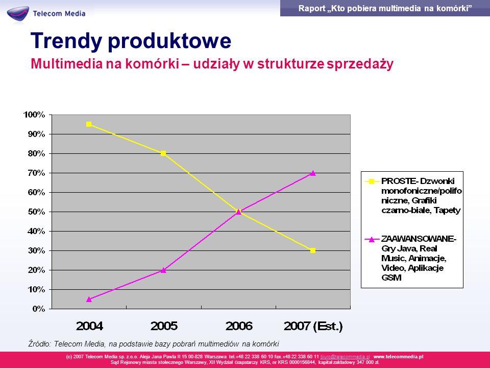 (c) 2007 Telecom Media sp. z.o.o. Aleja Jana Pawla II 15 00-828 Warszawa tel.+48 22 338 60 10 fax.+48 22 338 60 11 biuro@telecommedia.pl www.telecomme