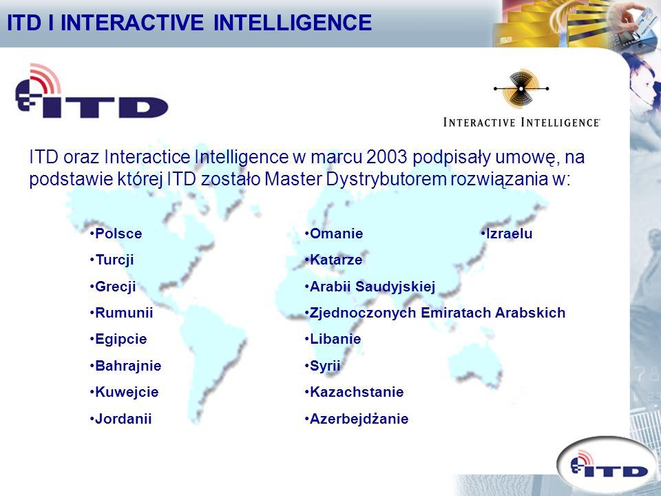 ITD I INTERACTIVE INTELLIGENCE ITD oraz Interactice Intelligence w marcu 2003 podpisały umowę, na podstawie której ITD zostało Master Dystrybutorem rozwiązania w: Polsce Turcji Grecji Rumunii Egipcie Bahrajnie Kuwejcie Jordanii Omanie Katarze Arabii Saudyjskiej Zjednoczonych Emiratach Arabskich Libanie Syrii Kazachstanie Azerbejdżanie Izraelu