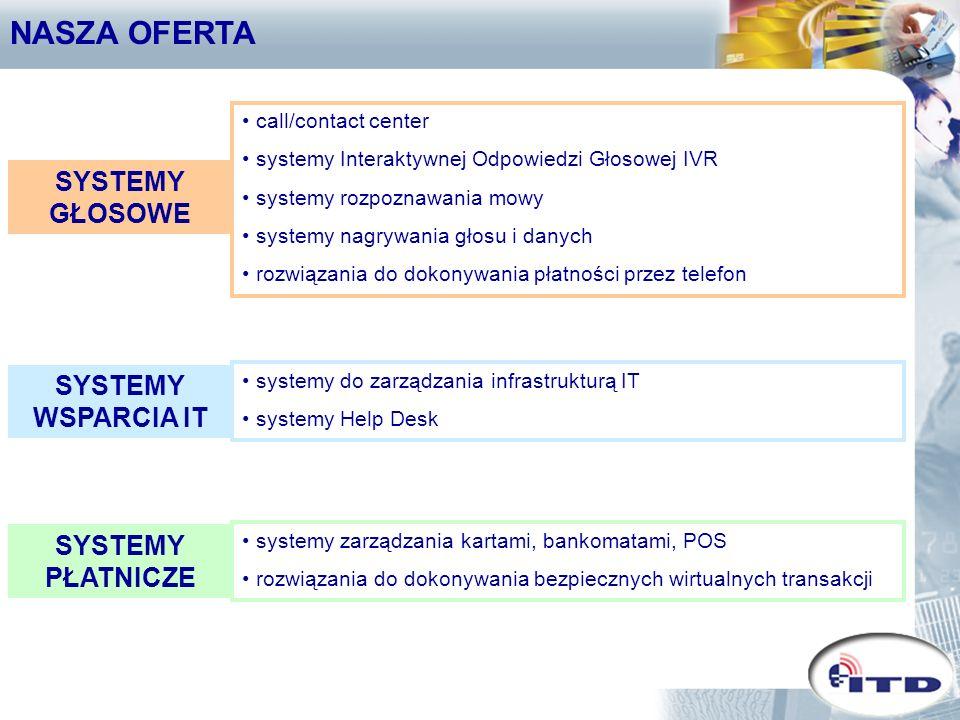 NASZA OFERTA SYSTEMY GŁOSOWE SYSTEMY PŁATNICZE SYSTEMY WSPARCIA IT call/contact center systemy Interaktywnej Odpowiedzi Głosowej IVR systemy rozpoznawania mowy systemy nagrywania głosu i danych rozwiązania do dokonywania płatności przez telefon systemy zarządzania kartami, bankomatami, POS rozwiązania do dokonywania bezpiecznych wirtualnych transakcji systemy do zarządzania infrastrukturą IT systemy Help Desk