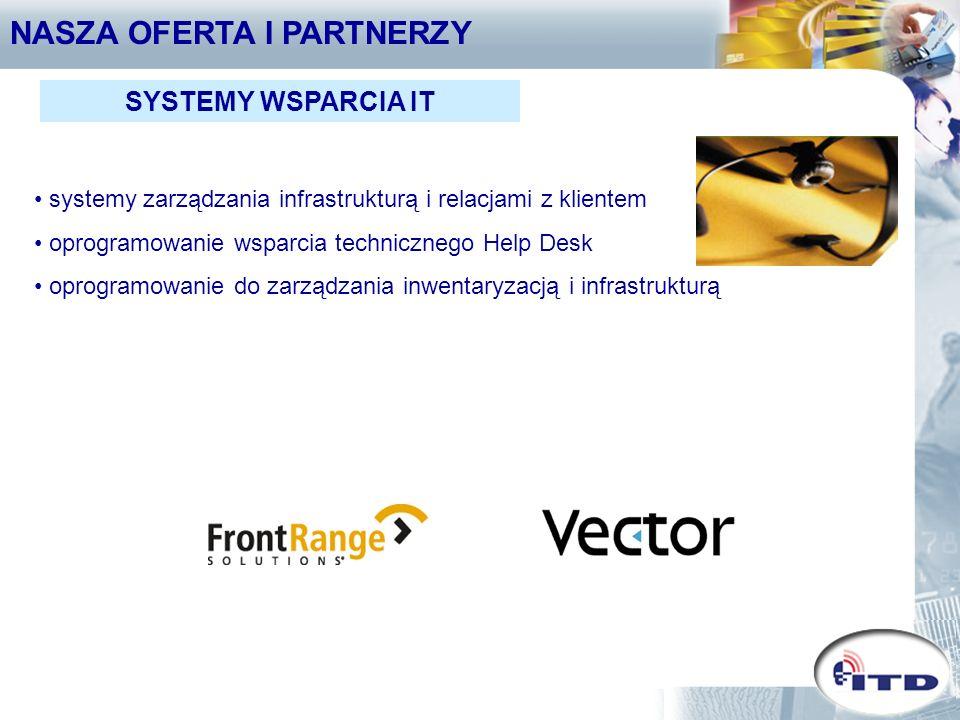 NASZA OFERTA I PARTNERZY SYSTEMY WSPARCIA IT systemy zarządzania infrastrukturą i relacjami z klientem oprogramowanie wsparcia technicznego Help Desk oprogramowanie do zarządzania inwentaryzacją i infrastrukturą