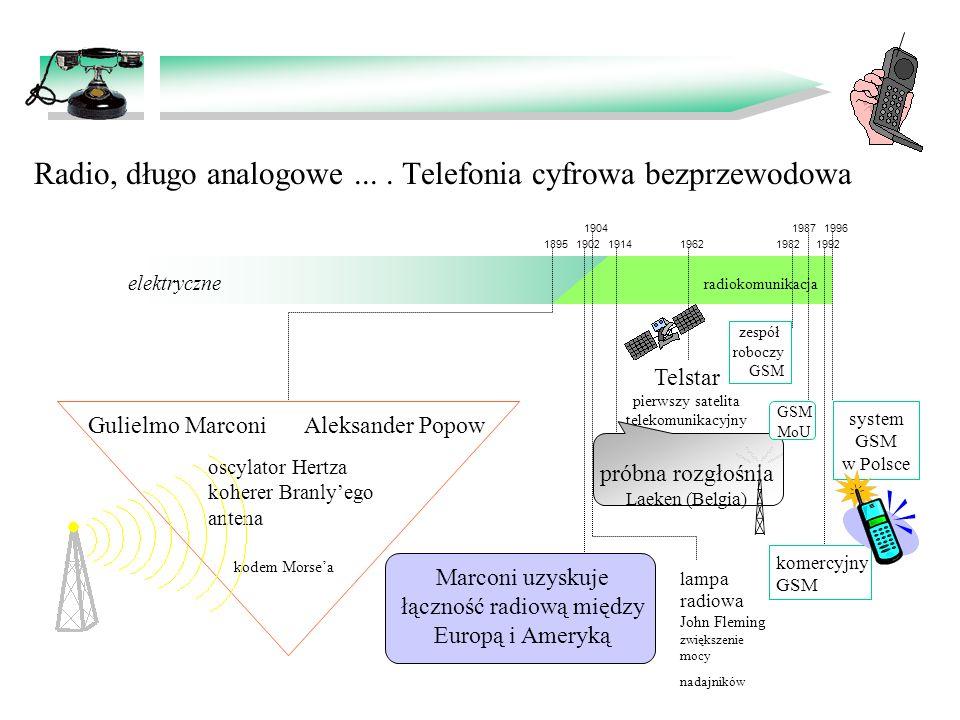 Ruchomy obraz, telewizja analogowa i cyfrowa. 1884 elektryczne telewizja Tarcza Pawła Nipkowa teoretyczne rozwiązanie analizy i syntezy ruchomych obra