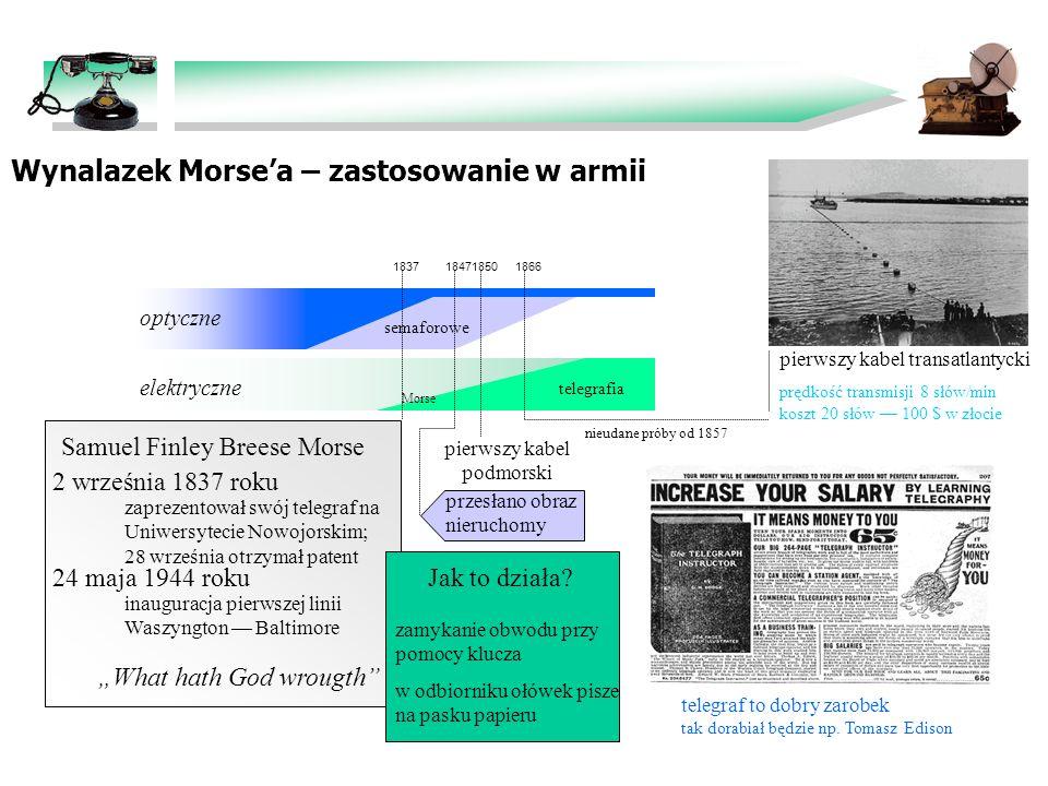 Telegraf, transmisja cyfrowa i przewodowa optyczne semaforowe 1753 elektryczne 1837 Morse telegrafia Charles Morrison 1809 elektrochemiczny Samuel Tho