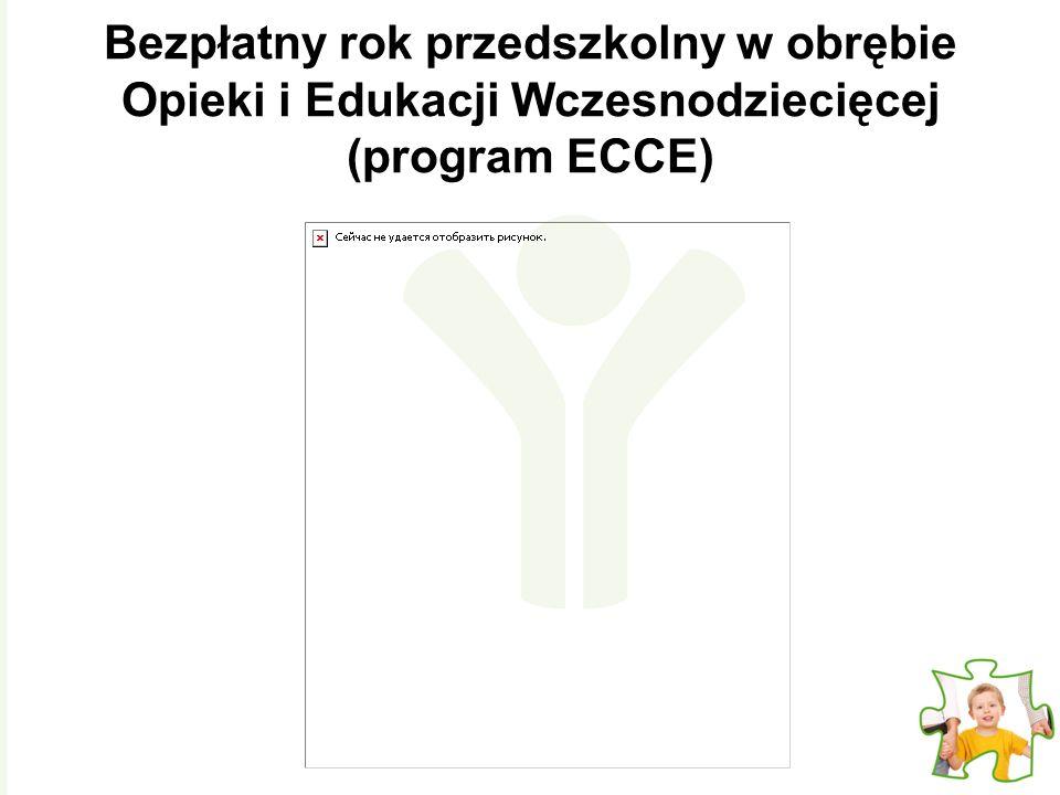Program ECCE: kryteria wiekowe Okres przedszkolny Dzieci urodzone w okresie styczeń 2010 - czerwiec 201002/02/05- 30/06/06 wrzesień 2010- czerwiec 201102/02/06- 30/06/07 wrzesień 2011- czerwiec 201202/02/07- 30/06/08 Updated OMCYA 08/04/2010