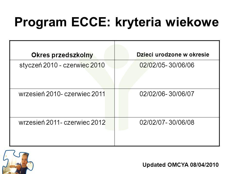 Program ECCE: kryteria wiekowe Okres przedszkolny Dzieci urodzone w okresie styczeń 2010 - czerwiec 201002/02/05- 30/06/06 wrzesień 2010- czerwiec 201