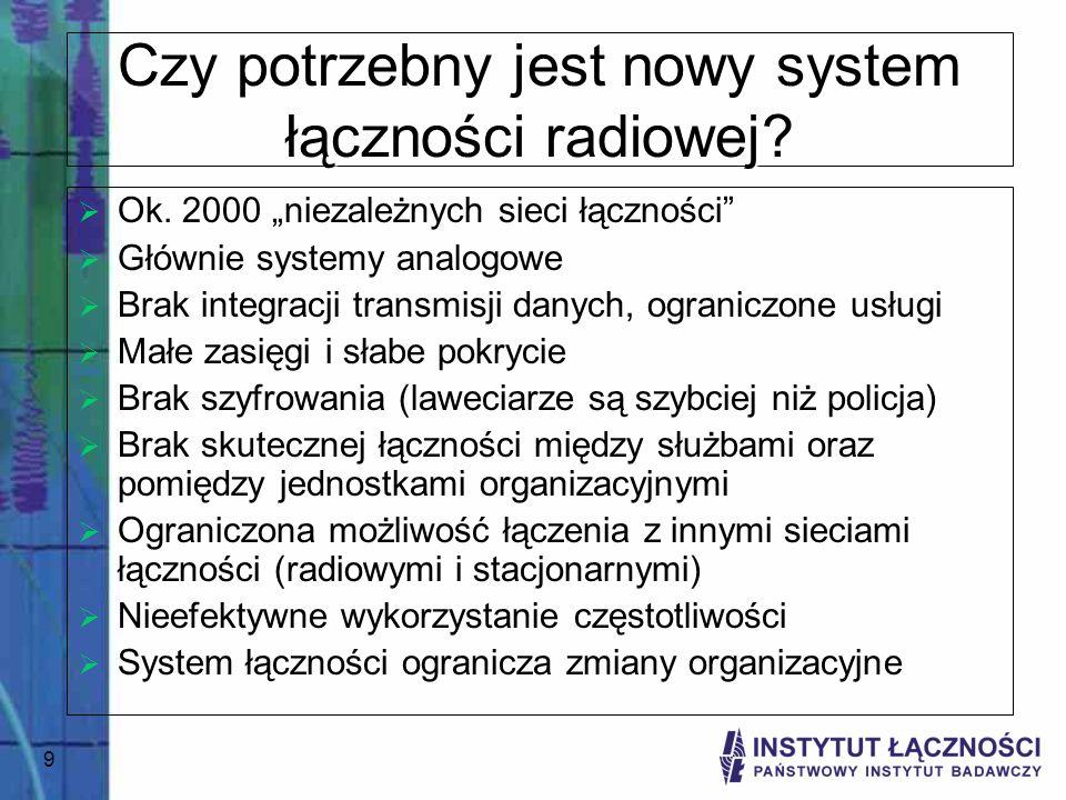 9 Czy potrzebny jest nowy system łączności radiowej? Ok. 2000 niezależnych sieci łączności Głównie systemy analogowe Brak integracji transmisji danych