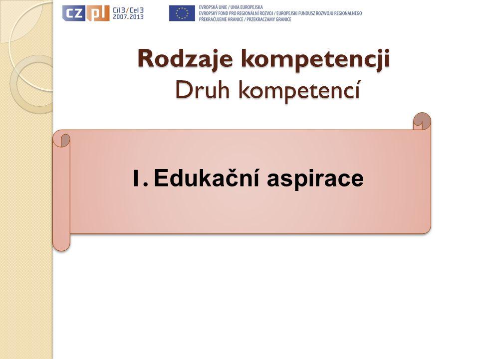 Rodzaje kompetencji Druh kompetencí 1. Edukační aspirace