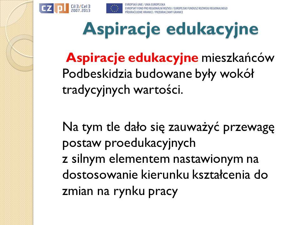 Aspiracje edukacyjne Aspiracje edukacyjne mieszkańców Podbeskidzia budowane były wokół tradycyjnych wartości. Na tym tle dało się zauważyć przewagę po