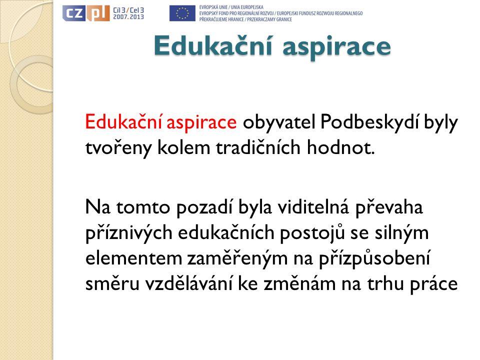 Edukační aspirace Edukační aspirace obyvatel Podbeskydí byly tvořeny kolem tradičních hodnot. Na tomto pozadí byla viditelná převaha příznivých edukač