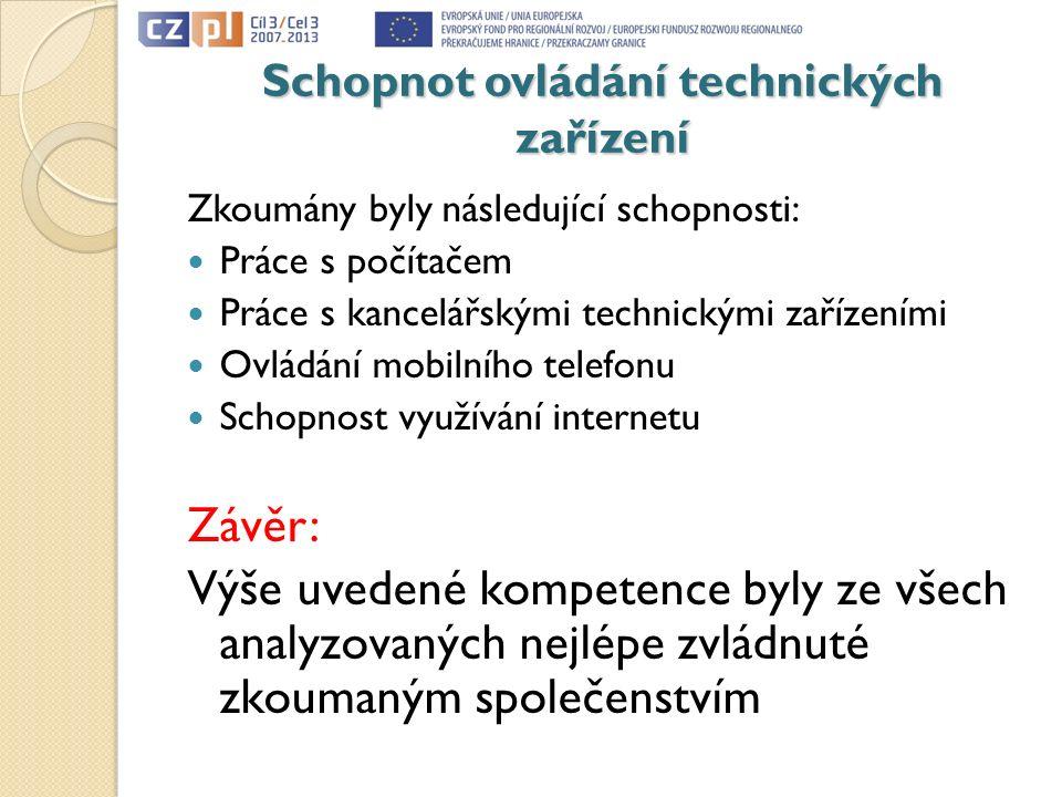 Schopnot ovládání technických zařízení Zkoumány byly následující schopnosti: Práce s počítačem Práce s kancelářskými technickými zařízeními Ovládání m
