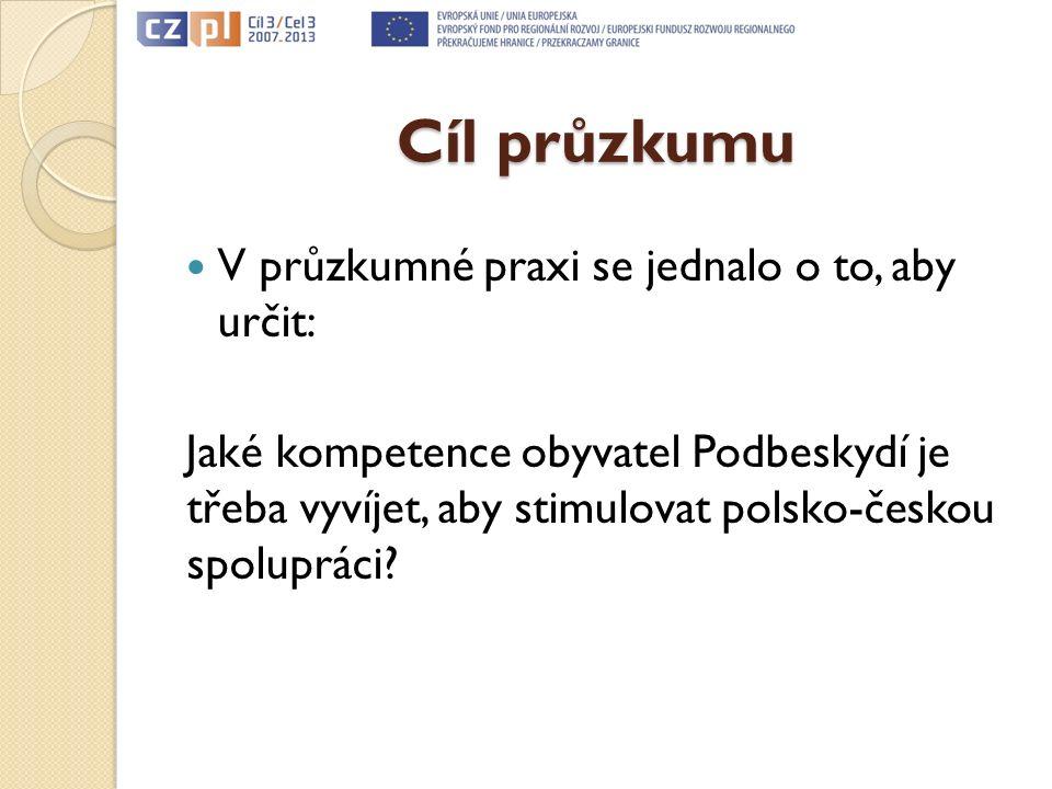 Cíl průzkumu V průzkumné praxi se jednalo o to, aby určit: Jaké kompetence obyvatel Podbeskydí je třeba vyvíjet, aby stimulovat polsko-českou spoluprá