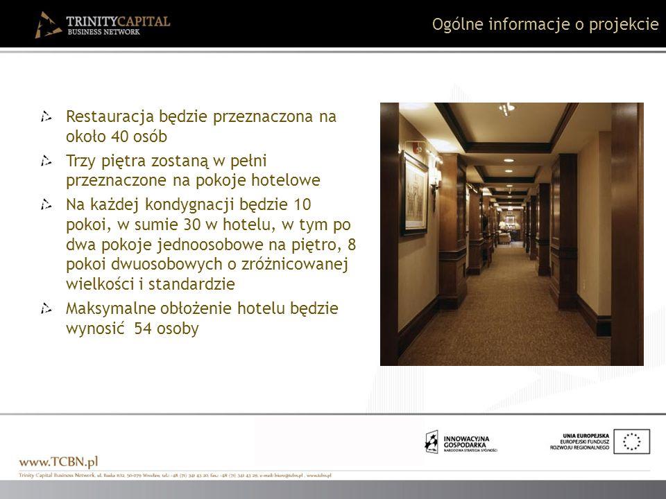 Restauracja będzie przeznaczona na około 40 osób Trzy piętra zostaną w pełni przeznaczone na pokoje hotelowe Na każdej kondygnacji będzie 10 pokoi, w